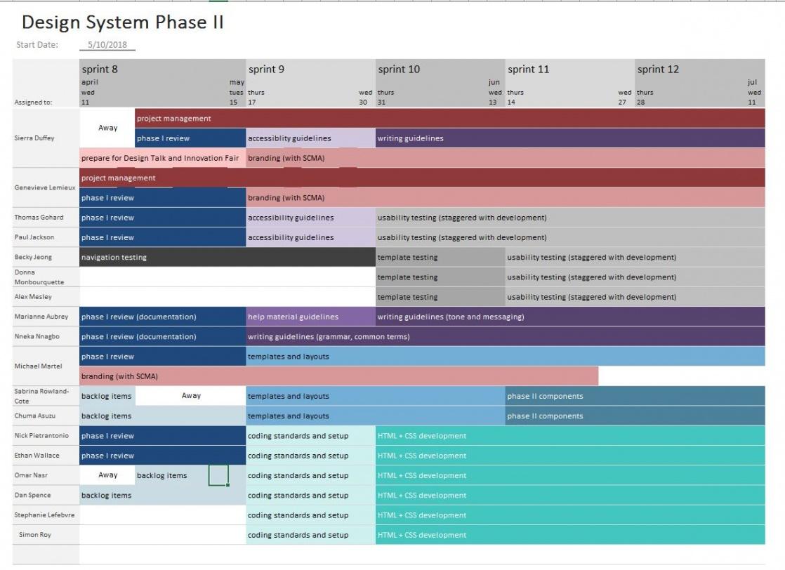 GCDigital design system - wiki
